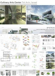 Culinary Arts Center, Tel Aviv by NoamM on deviantART