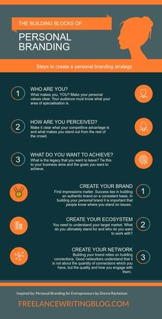 The Building Blocks of Personal Branding (Infographic Included) Personal Branding Strategy, Self Branding, Employer Branding, Business Branding, Business Marketing, Brand Building, Building A Personal Brand, Build Your Brand, Le Social