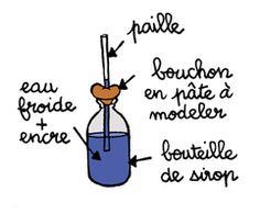 Fabrique un thermomètre | Espace des sciences