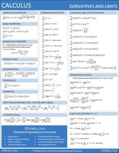 Calculus Derivatives and Limits Reference Sheet - Includes Chain Rule, Product Rule, Quotient Rule, Definition of Derivatives, and even the Mean Value Theorem. Great resources for those in Calculus 1 or even AP Calculus AB. Limits Calculus, Calculus Notes, Calculus 2, Math Notes, Algebra, Calculus Humor, Chain Rule, Math Sheets, School