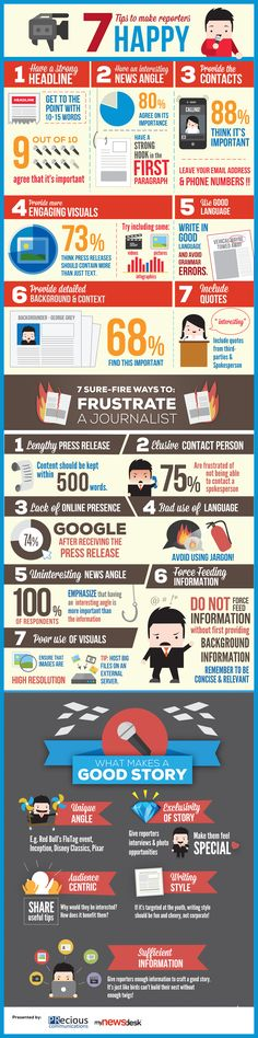 Infographic: 7 surefire ways to frustrate a journalist and 7 tips to make reporters happy! Content Marketing, Online Marketing, Social Media Marketing, Digital Marketing, Event Marketing, Mobile Marketing, Marketing Strategies, Marketing Plan, Business Marketing