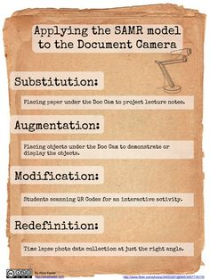 SAMR model: Document Camera