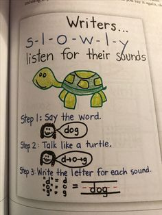 Talk like a turtle - I like that idea for beginning writing. Kindergarten Anchor Charts, Writing Anchor Charts, Kindergarten Literacy, Preschool, Kindergarten Writers Workshop, Lucy Calkins Kindergarten, Lucy Calkins Writing, Writing Lessons, Teaching Writing