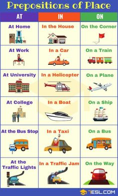 Prepositions of Place: Useful List, Meaning & Examples Prepositions of Place! Learn list of prepositions of place in English with useful grammar rules, examples, video lesson and ESL printable worksheets. Learning English For Kids, Teaching English Grammar, English Writing Skills, Kids English, English Vocabulary Words, Learn English Words, English Language Learning, English Study, English Lessons For Kids
