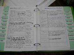 Teacher's [readers & writers] Conferring Binders... could include calendars, strategy checklists [based guided reading levels on Fountas & Pinnel] for each student