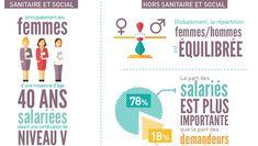 Infographie VAE - PRAO - Identité graphique / Agence de Communication Lyon