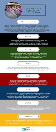 http://www.corprotex.com Check out our infographic on choosing the right colour work uniform! 2a Midland Street, Ardwick, Manchester, M12 6LB.