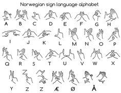 html Sign Language Words, Sign Language Alphabet, British Sign Language, Alphabet Symbols, Foreign Language, Deaf Culture, Signs, Study Tips, Writing
