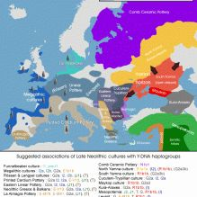 Tracing the diffusion of Neolithic, Chalcolithic and Bronze Age cultures and peoples from the Middle East to Europe through DNA. European History, Ancient History, Sea Peoples, Dna Genealogy, Ancestry Dna, African Origins, Dark Ages, Historical Maps, Bronze Age