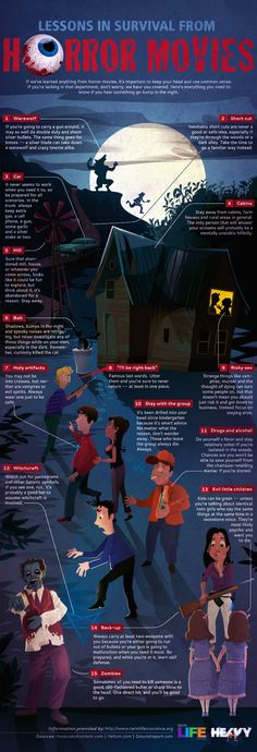 Lessons In Survival From Horror Movies : Horror stories provide good lessons for how to survive. This infographic takes a look at what life lessons we can learn through horror movies. Theme Halloween, Halloween 2018, Zombie Life, Denis Villeneuve, Poster S, Scary Movies, Comedy Movies, Horror Movies Funny, Watch Movies