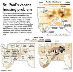 St. Paul's vacant housing problem