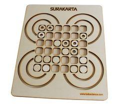 https://www.google.com/search?q=Surakarta
