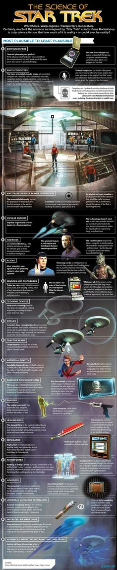The Science of Star Trek (I'd like to point out that subspace transmissions have often been accepted as radio transmissions being sent through space, not the face to face communication often used between ships in close(ish) proximity to each other; it often takes a while for the Enterprise to receive a response from Command via subspace because it takes for-bloody-ever.)