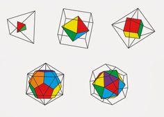 El dual del tetraedro es él mismo, el cubo y el octaedro son duales entre sí, al igual que el icosaedro y el dodecaedro. Dos poliedros son duales si los vértices de uno se corresponden con las caras del otro, es decir, si consideramos los puntos medios de las caras de uno de los poliedros, y los unimos con aristas, se obtiene el poliedro dual en su interior
