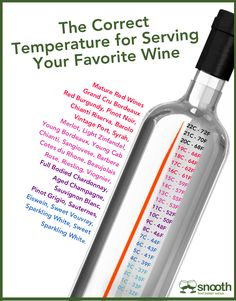 The correct temperature for serving your favorite #wine #inforgraphics
