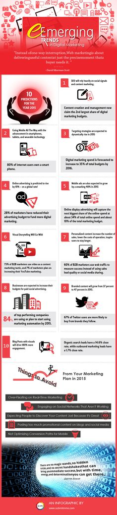 Top 10 Mega Trends for Digital Marketing  -  SIM, a leading digital marketing company in India features the most important emerging trends of digital marketing that should be taken advantage of. Visit http://www.submitinme.com/news/10-emerging-trends-in-digital-marketing--429.aspx