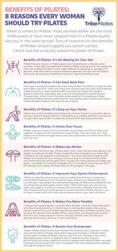 Benefits Of Pilates: 8 Reasons Every Woman Should Try Pilates - Tribe Pilates Pilates Mat Class, Pilates Teacher Training, Pilates At Home, Pilates Body, Pilates Reformer Exercises, Pilates Instructor, Pilates Studio, Pilates Workout, Pilates Benefits