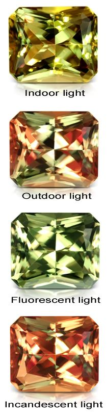 Gemewizard Color Report: Zultanite specialist to raise profile of color-changing gem with online sales website