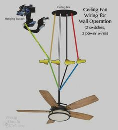 Warehouse Of Tiffany Ceiling Fan W Remote Wiring Diagram from i.pinimg.com
