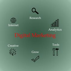 Research, Tools, Creative, Internet, Analityics Marketing Technology, Social Marketing, Marketing Tools, Online Marketing, Franchise Restaurants, Digital Marketing Plan, Social Advertising, Media Campaign, Best Positions
