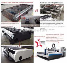 Source 700W,1kw,1500w,2kw, 3kw,4kw,6kw, 12kw fiber laser cutting machine with Trumpf, IPG, Raycus power on m.alibaba.com