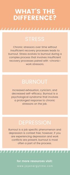 Burnout, stress, and depression can overlap, but they're not all the same. Learn the differences here: www. Stress Burnout, Job Burnout, Burnout Recovery, Health And Wellbeing, Mental Health, Oral Health, Health Education, Health Tips, Health Care