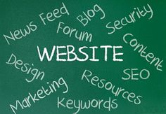 Content Marketing, Social Media y SEO: Todos para Uno y Uno para Todos
