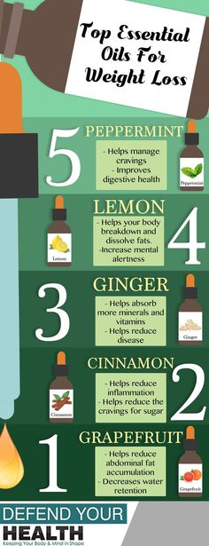 Trying to lose weight? These essential oils aid in weight loss. Not only do they help you lose weight, but they can improve your mood, energy levels, and contain many other benefits. More on their benefits and the science behind these oils can be found in the post.