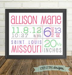 Baby Girl Nursery Art - Custom made just for your little one or give as a gift :)