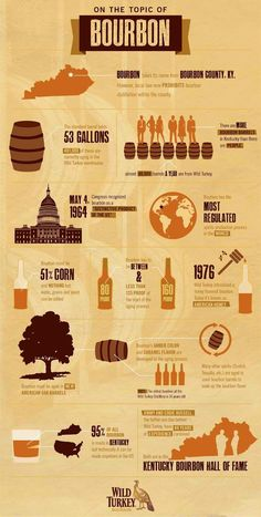 All I know is that Bourbon is a kind of Whiskey that gets you drunk and has more strong taste than any other. I didn't know that Bourbon came from Kentucky. Cigars And Whiskey, Scotch Whiskey, Bourbon Whiskey, Sweet Bourbon, Bourbon Drinks, Bourbon Recipes, Whisky Bar, Bourbon Barrel, Wild Turkey Bourbon