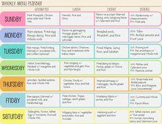 Rice diet plan menu healthy meal options no rice diet menu plan . Healthy Menu, Healthy Food Options, Healthy Diet Plans, Diet Meal Plans, Healthy Life, Healthy Living, Eating Healthy, Meal Prep, Health Eating