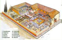 .:Papiro &Nanquim:.: ROMA: A CIDADE E O IMPÉRIO MUNDIAL - Domus