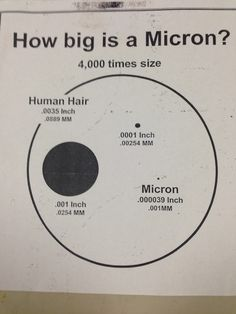 Hair is about 3 1/2 thousands of a inch - Best Machinists and Die Makers hold tolerances of one tenth of a thousands. I build machines that hold Microns.