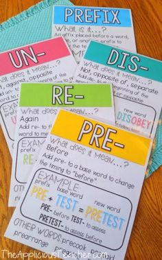 Prefix activities prefix reference posters- easy to read. Perfect to display during your word studies! So many other great ideas for teaching prefixes in this post as well. Teaching Language Arts, Speech And Language, Teaching English, Receptive Language, Teaching Spanish, Third Grade Reading, Second Grade, Fourth Grade, Grade 2