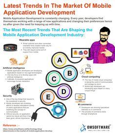 Latest Trends in The Market of Mobile Application Development Mobile App Development Companies, Mobile Application Development, Latest Trends, Technology, Marketing, Blog, Tech, Tecnologia