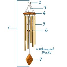 Wind Chime Guide 1-The over all length of the chime 2-Ring Hook or knotted loop. 3-Suspension Cord. 4-Suspension Platform. 5-Tubes and finish. 6-Striker/Clapper. 7-Sail.