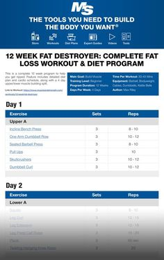 (Click through to download FULL PDF!) This is a complete 12 week program to help you get ripped. Feature includes detailed diet plan and cardio schedule, along with a 4 day upper/lower muscle building split. #fatloss #workout