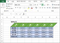 Microsoft Excel, Periodic Table, Study, Impressionism, Infographics, Tools, Periodic Table Chart, Studio