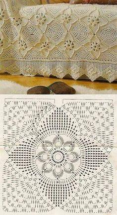 Discover thousands of images about Patrones para confeccionar grannys squares en crochet Crochet Bedspread Pattern, Crochet Motifs, Crochet Pillow, Crochet Diagram, Crochet Chart, Crochet Squares, Thread Crochet, Crochet Blanket Patterns, Crochet Doilies