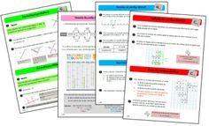 Leçons de maths CM1/CM2