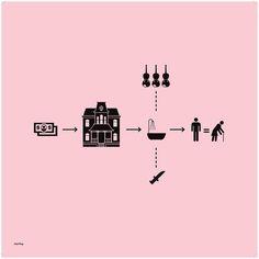 """Shortology nasce dalla curiosa idea di un gruppo di creativi dello studio H-57 di rappresentare in maniera iconica e sintetica le biografie di personaggi storici e pop, usando solo simboli grafici, e postandole su un blog di grafica&design. Da lì parte l`effetto """"virale"""" che porta le illustrazioni delle biografie famose a fare il giro del mondo in Rete, fino a destare la curiosità di un'agenzia letteraria di Londra: Shortology diventa un libro, pubblicato in 7 Paesi (Giappone compreso) e la…"""