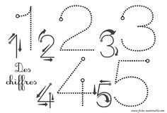 Site maternelle : écrire les chiffres en ps et ms