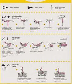 great patterns with pics in hungarian Crochet Granny, Crochet Stitches, Knit Crochet, Crochet Chart, Crochet Symbols, Crochet Books, Pinterest Blog, Album, Amigurumi