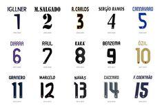 Download Fonts 100 Ideas In 2020 Download Fonts Fonts Football Fonts