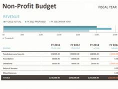 zero balance budget template - sample balance sheet template certificate templates