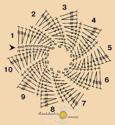 An interesting option for a napkin / rug 1 Crochet Circles, Crochet Mandala, Freeform Crochet, Crochet Doilies, Crochet Flowers, Crochet Motif Patterns, Crochet Diagram, Crochet Chart, Crochet Home