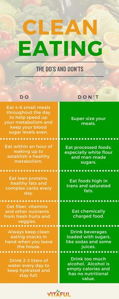 Clean eating is when you consume food in its most natural state, avoid all processed foods and ditch the refined sugars. Below is an infographic highlighting some key do's and don'ts of #cleaneating
