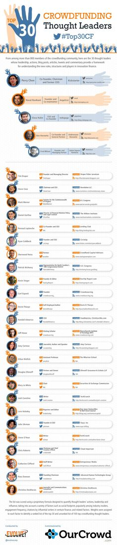 The top 30 influential leaders in the crowdfunding industry (infographic) #Crowdfunding