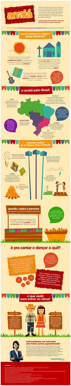 Infográfico Festa Junina Magazine Luiza 2mb Infográfico: tudo sobre as festas juninas