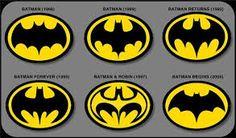 Evolution of batman symbol Batman Logo Tattoo, Batman Symbol Tattoos, Bat Symbol, Batman And Robin 1997, Batman 1966, Batman Comics, Superman, Comic Superheroes, Batman Batman